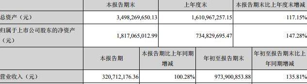 名家汇设立浙江永麒上海分公司,负责上海地区亮化工程等业务打捆机